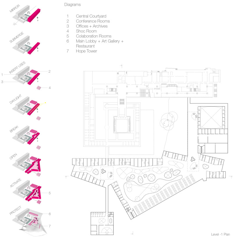 moss_Who competition_diagram_color
